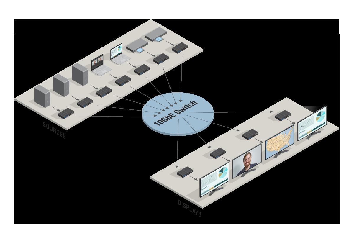 diagram_matrix